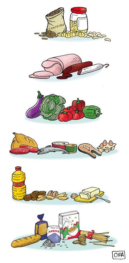Escuela Especial Abierta: grupos de alimentos