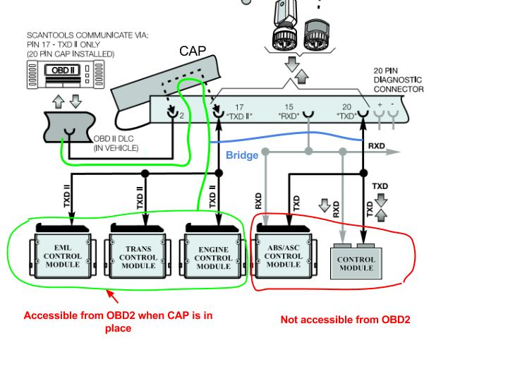 Odb2 On A 1999 BMW Z3 2 Liters Techies Expedition. For BMW Cars Before 2001 Having The Obd2 Dlc In Vehicle As Shown On Above Ure It Is Not Possible To Acces Ike Ews Abd And Maybe Others. BMW. BMW Obd2 Connector Pinout Diagram At Scoala.co