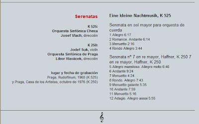 Mozart - Col. El País 250 Aniversario-(2006)-7-Serenatas-contenido