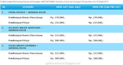 Harga Tiket Masuk Ke Dufan Ancol Atlantis terbaru 2013 | Latihan Soal