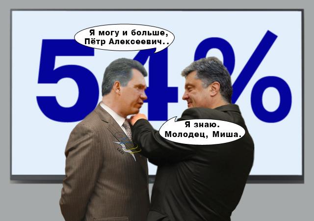 Установлены результаты выборов мэров во всех городах, кроме Кировограда, - Охендовский - Цензор.НЕТ 8303