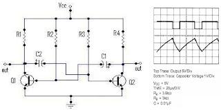 Artikel Astable Multivibrator