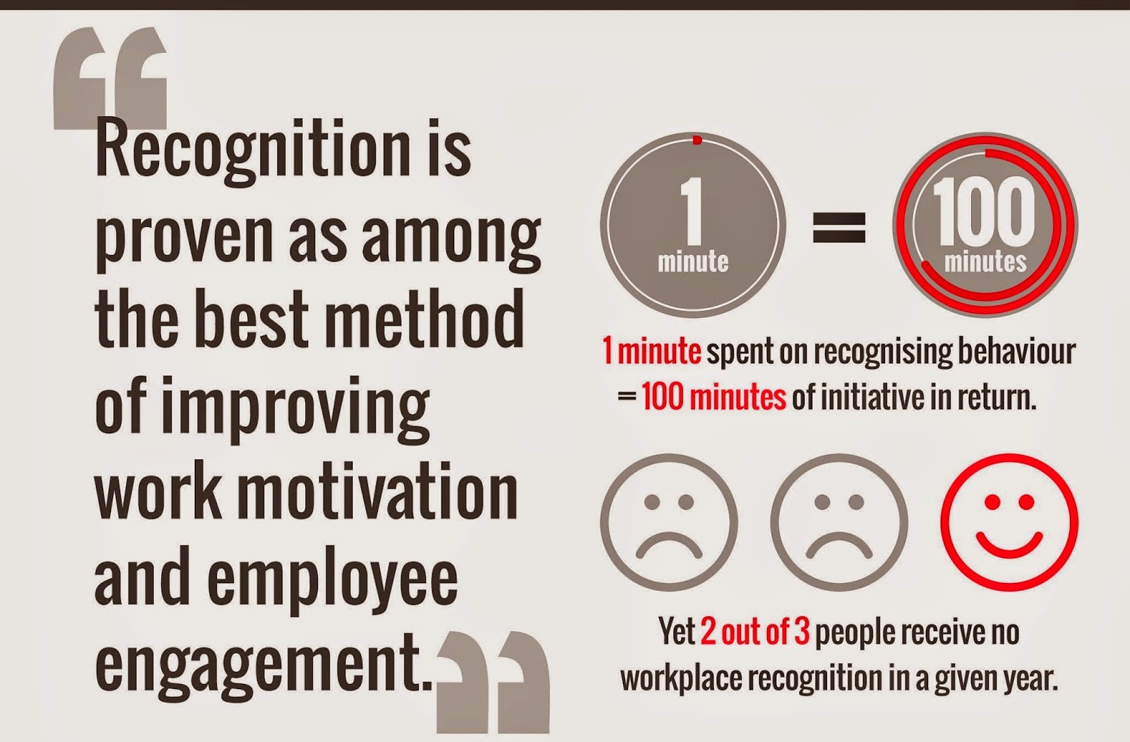 Employee Appreciation Quotes Importance Of Appreciation At Workplace  Simply Me.