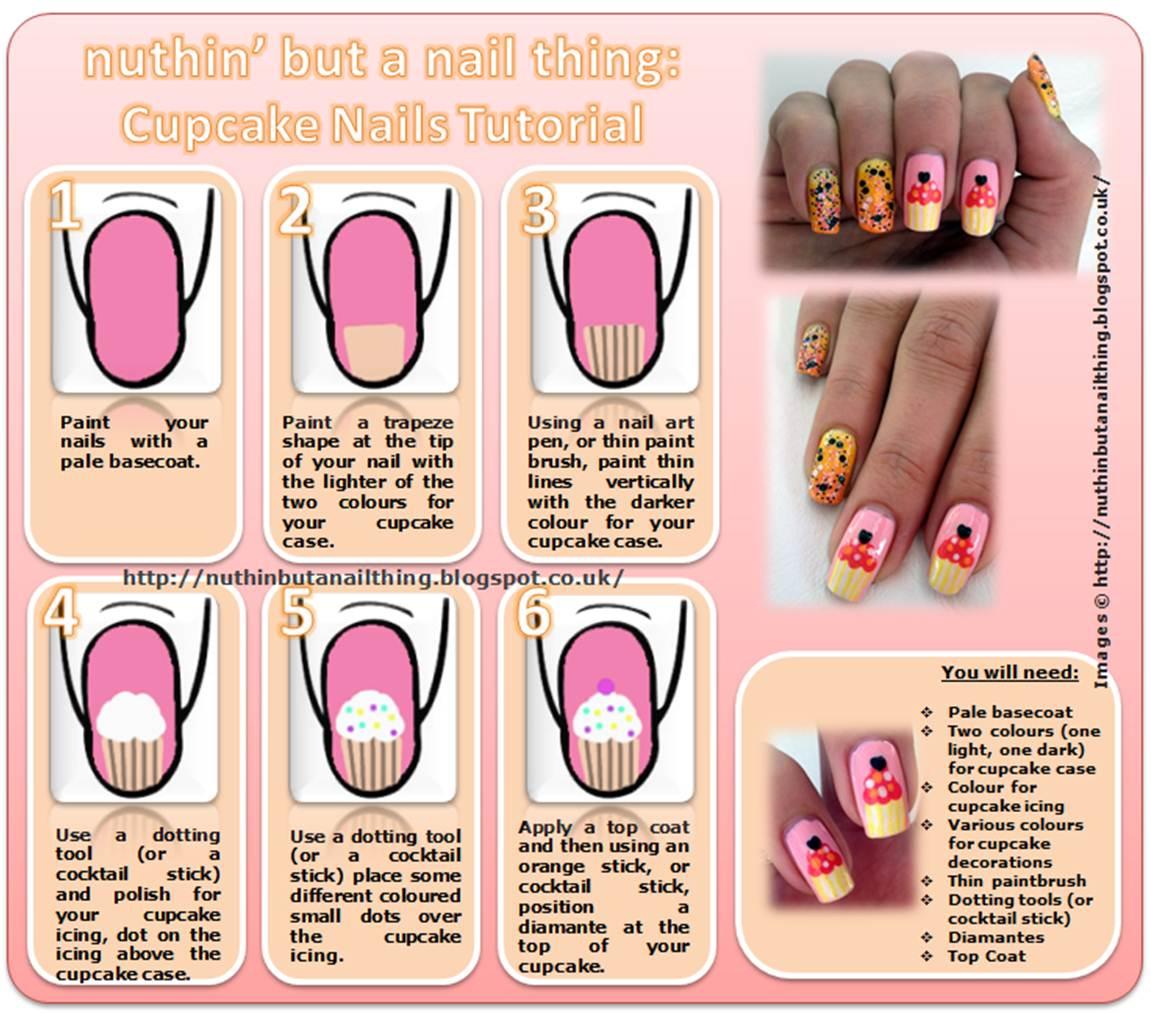 Las uñas cupcake o pastelito Tutorial - Mavis Glam Uñas decoradas