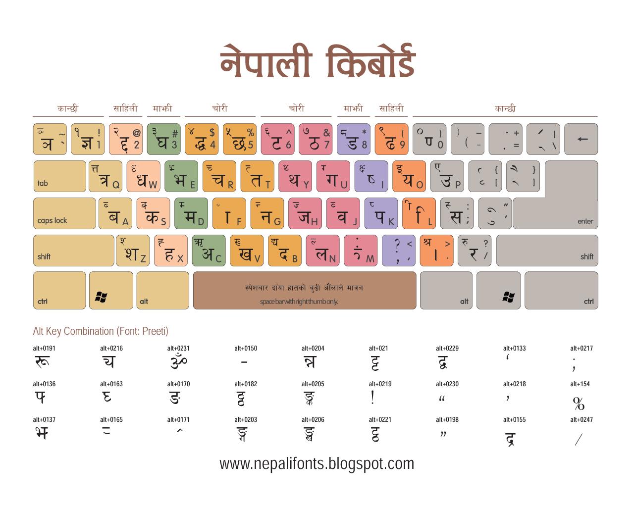 New Nepali Fonts: Nepali Keyboard Fingering