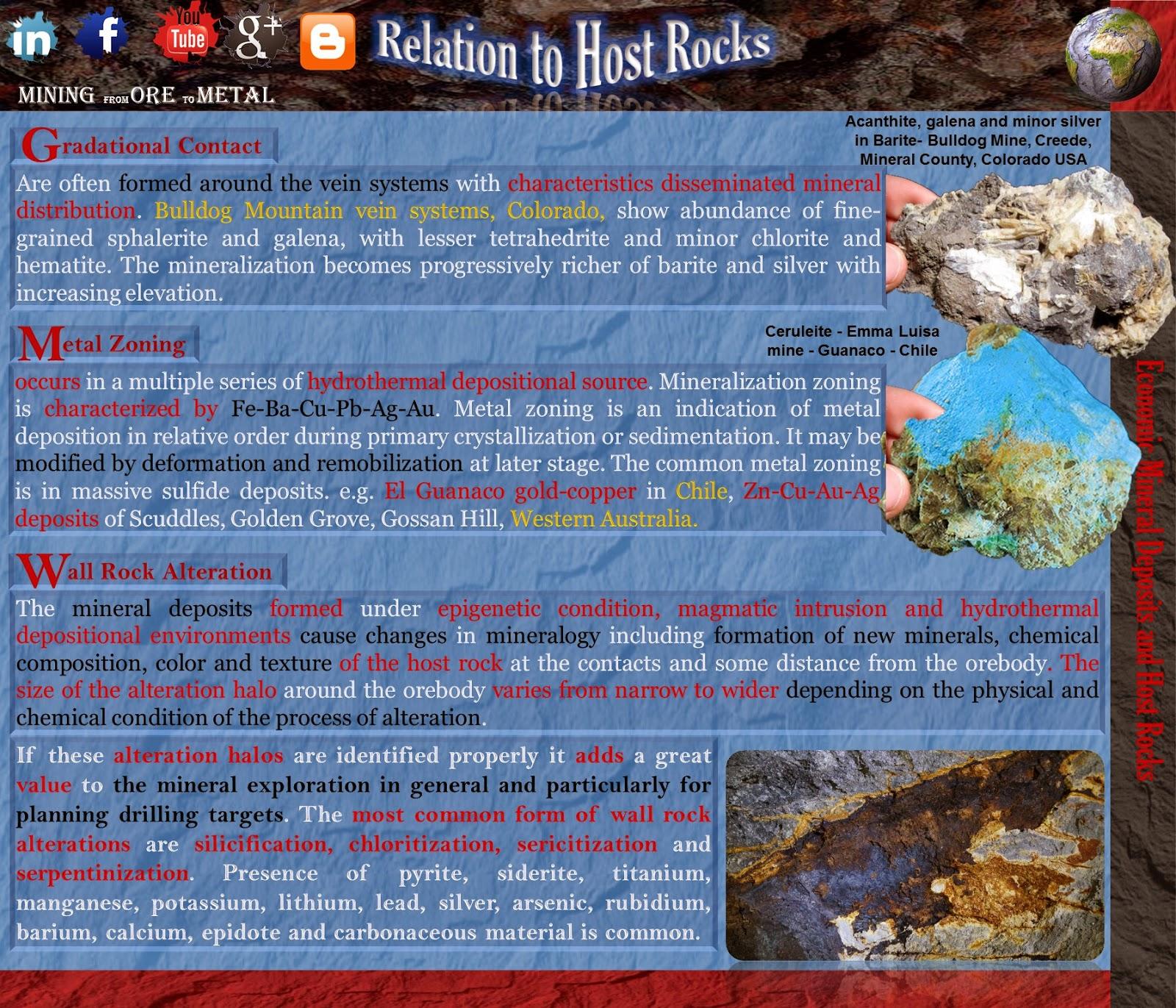 wallrock alteration