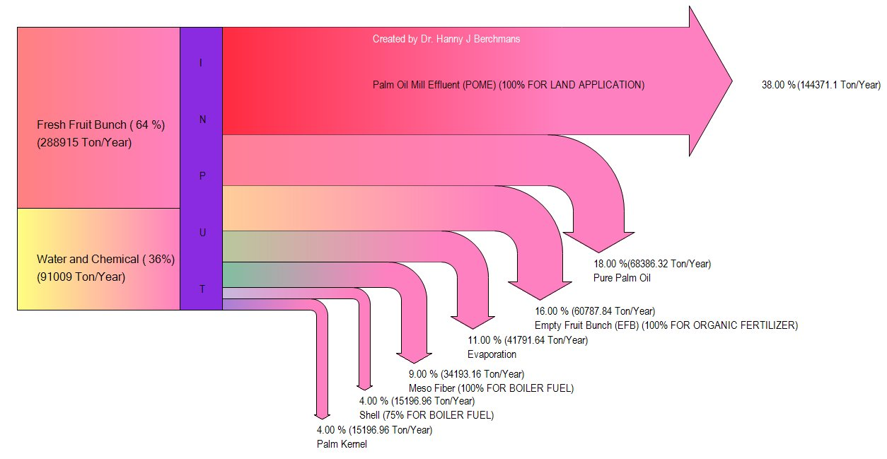 Sankey diagram maker free download and free application of sankey sankey diagram maker free application ccuart Images