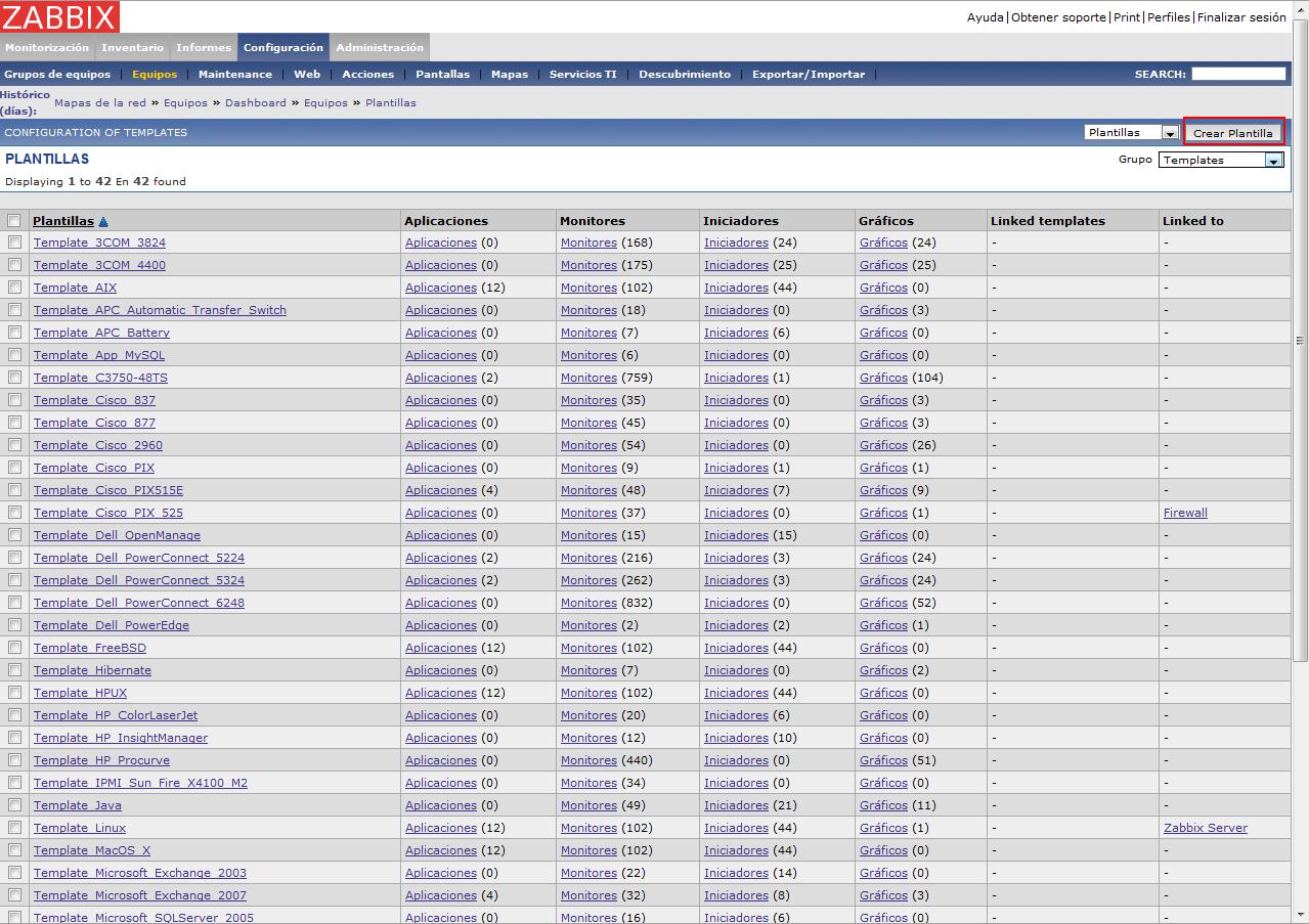 Plantilla de dispositivos SNMP en Zabbix | Pánico en el CPD