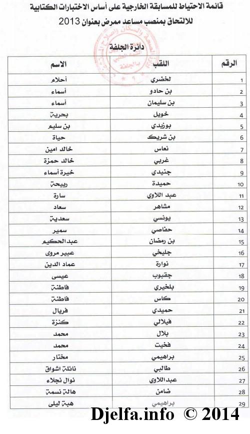 قائمة الناجحين في مسابقة الشبه الطبي (مساعد ممرّض) لولاية الجلفة 03.jpg