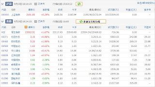 中国株コバンザメ投資ウォッチ銘柄watch20130919