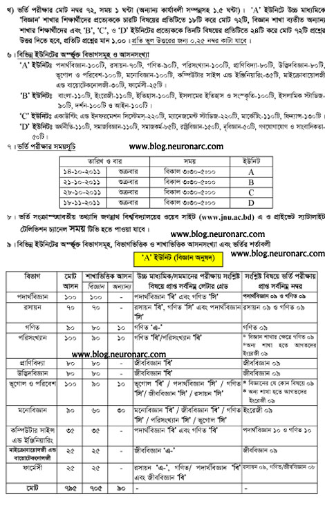 ADMISSION 2011 2012 3 JAGANNATH UNIVERSITY BANGLADEH ADMISSION 2011   2012 circular
