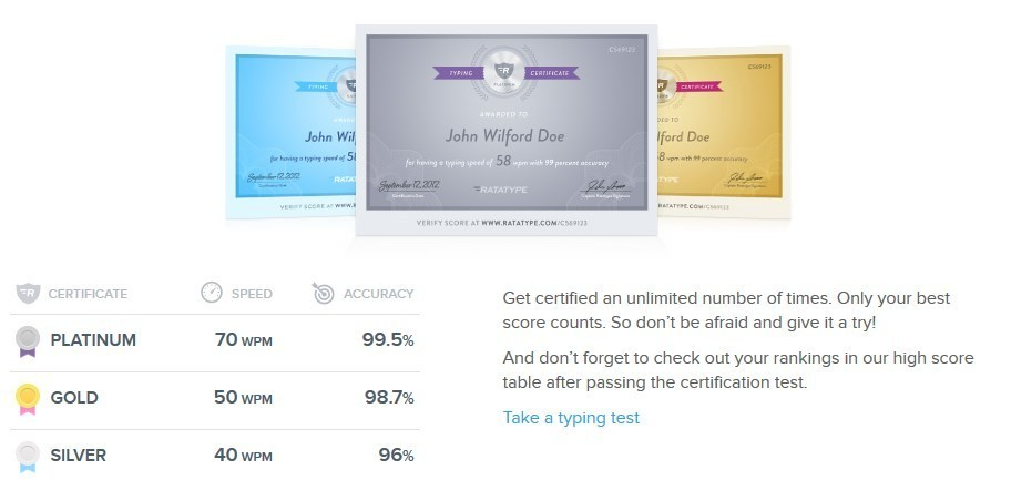 Online Typing Test Websites Test Your Wpm
