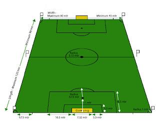 ukuran lapangan sepak bola yang bisa anda lihat pada gambar dibawah