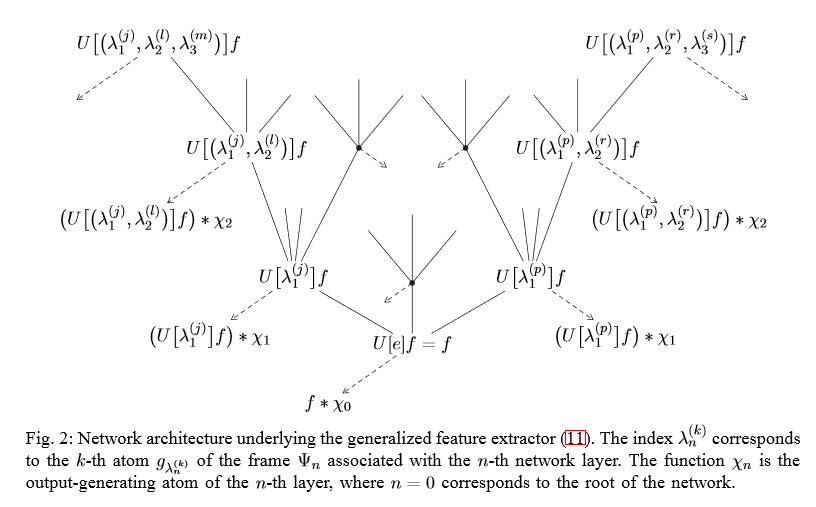 latest research papers on neural networks Both these approaches are based on the principles of neural networks and are very resource constrained project scheduling: a hybrid the review papers by.
