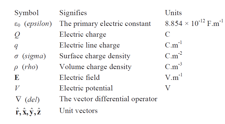 Leisure Travel And Tourism With Loveu Electromagnetics Constants