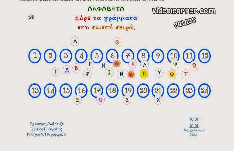 Η αλφαβήτα
