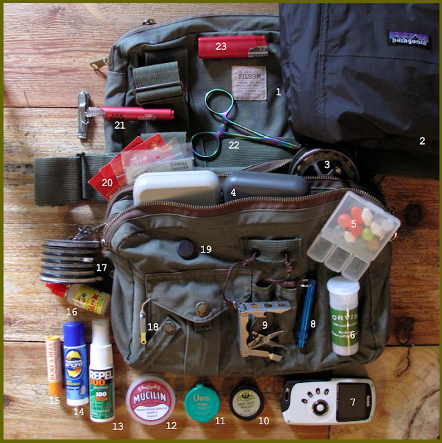 Ciclofish a peek inside my fly fishing pack for Fly fishing packs