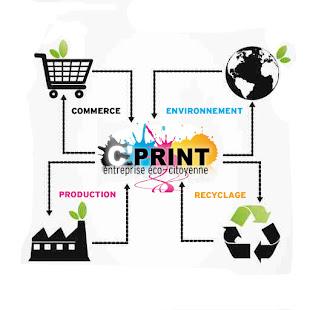 Notre engagement éco-citoyen