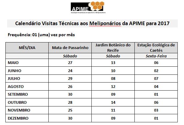 Calendário de Visitas aos Meliponários da APIME - 2017