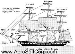 Din Wiring Symbols as well Parts For Murray as well Collectiontdwn Titanic Pictures Before And After together with 17 Winchester Super Magnum besides Parts Of A Pirate Ship Diagram. on old boeing wiring diagrams