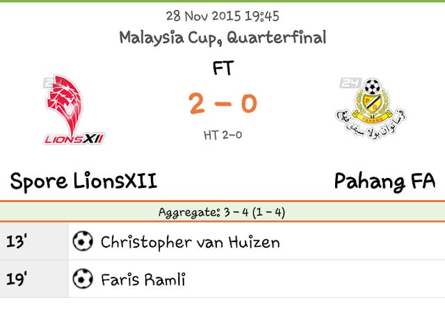 Perlawanan Lions XII vs Pahang
