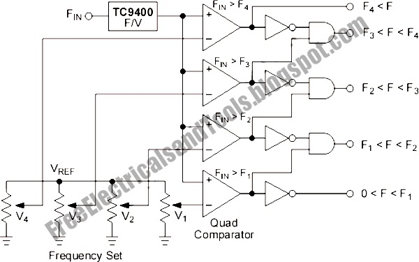 free schematic diagram  frequency  tone decoder circuit using tc9400 fvc