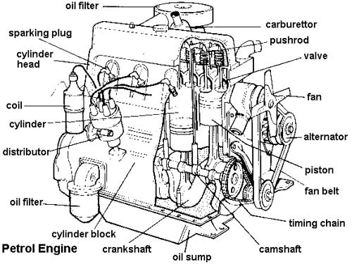 Four Stroke Engine on truck undercarriage diagram