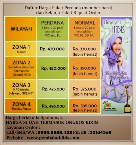 Order Contact :