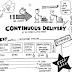 La Entrega Continua (Contiuous Delivery)