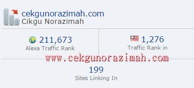 Ranking Alexa 29102014