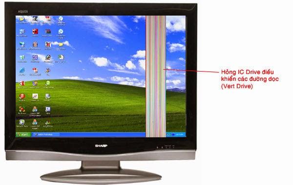 Màn hình bị mất một phần hình ảnh dọc màn hình