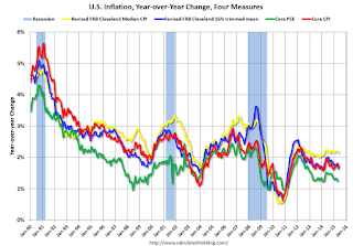 Key Measures Show Low Inflation in May