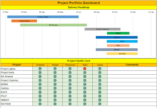 Excel Roadmap Template