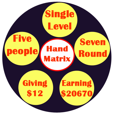 Hand Matrix-GBDgift
