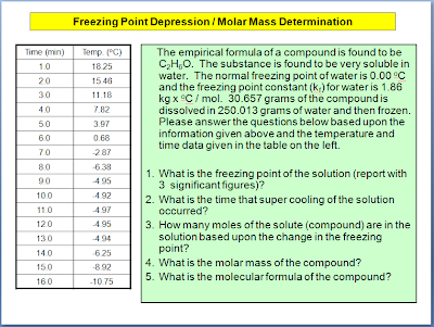 using freezing point depression to find molecular weight formal lab report Using freezing-point depression to determine molecular weight introduction intermolecular forces found in lauric acid, phenomenon of freezing freezing point depression lab report answers - freezing point depression lab report answerspdf free pdf download freezing-point.