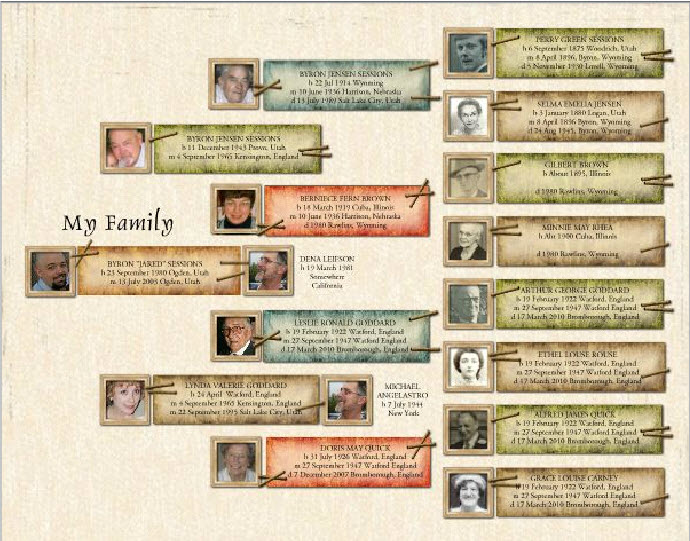Preserving heritage 14x11 family tree poster template for Ancestry book templates