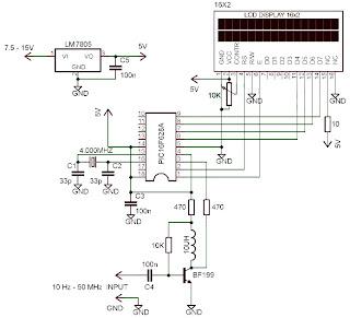 10Hz - 60Mhz Frequency Meter