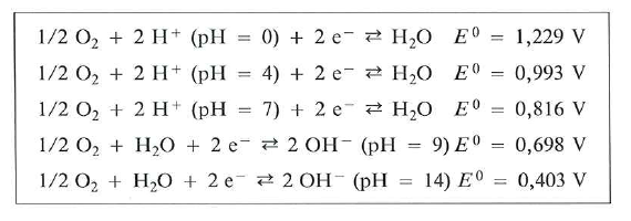 Reacciones en medio acuoso del oxigeno