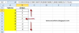La función FILA de Excel en una ordenación.