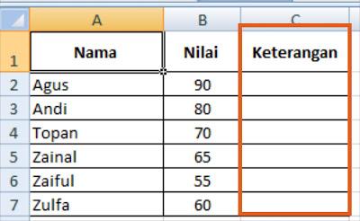 Fungsi IF dalam Microsoft Excel