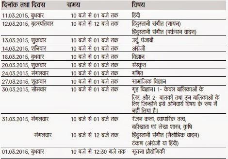 Uttarakhand Board Class 10 Exam Scheme 2015
