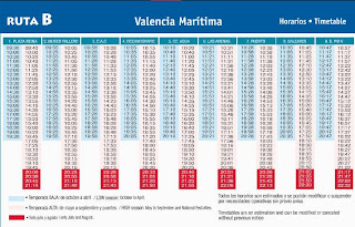 horario bus turísitc en valencia. Ruta Valencia marítima