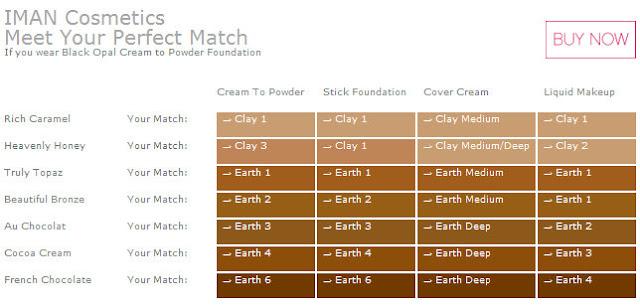 Pictures Of Black Opal Foundation Color Chart Kidskunstfo