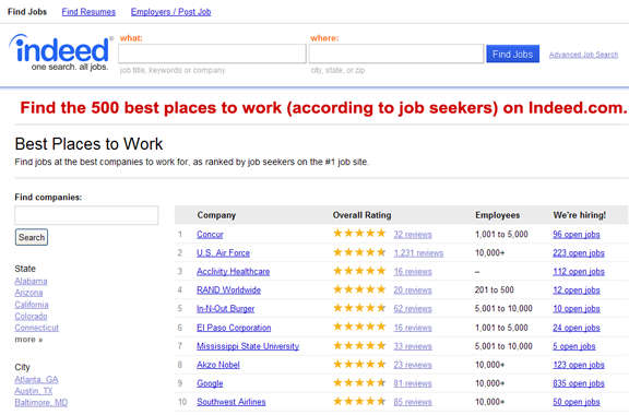 using Indeed.com to learn salary ranges, learning salary ranges on Indeed.com, learning if employees hate their company,
