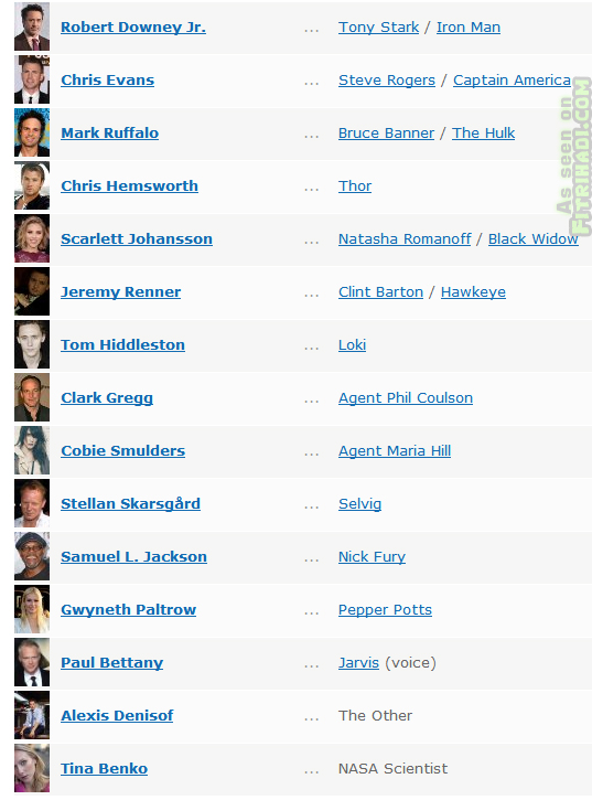 pelakon actor cast the avengers movie 2012