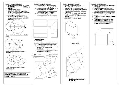 Software Buku Teks Lukisan Kejuruteraan Tingkatan 4 Pdf