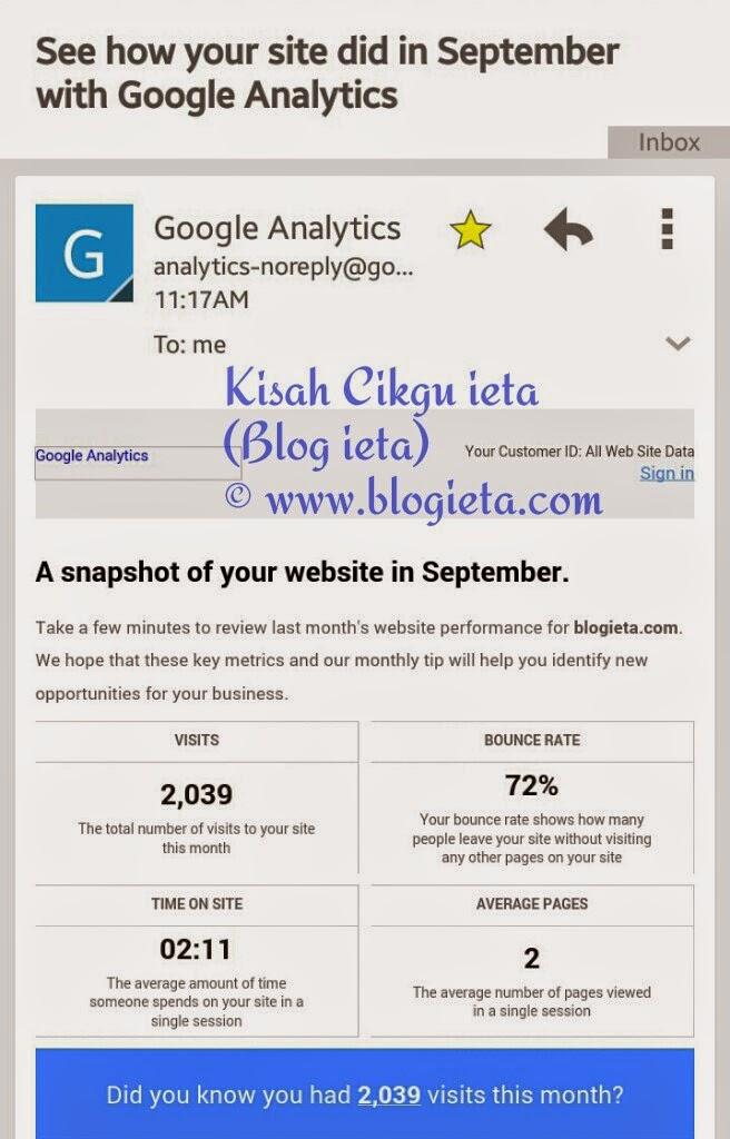 Analisa blog Kisah Cikgu ieta, blog Kisah Cikgu ieta, Analisa blog, Google Analytics, jumlah pengunjung blog, Unique Visitors, laman sosial facebook, Kisah Cikgu ieta, Kisah Cikgu, Blog ieta, #kelabbloggerbenashaari, #SantaiBlogger