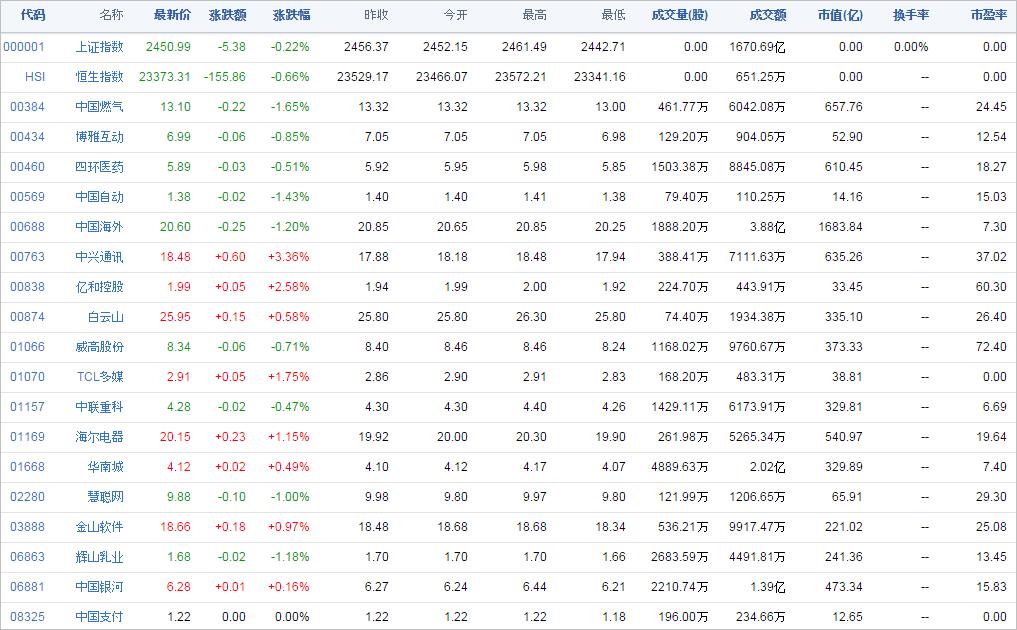中国株コバンザメ投資ウォッチ銘柄watch20141119