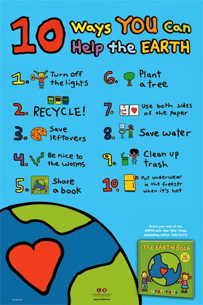 save the earth campaign essay