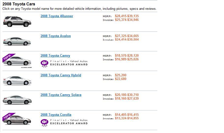 اسعار السيارات امريكا استيراد السيارات